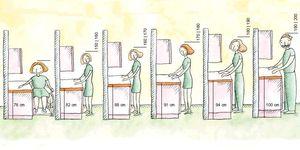 Особенности кухонного гарнитура