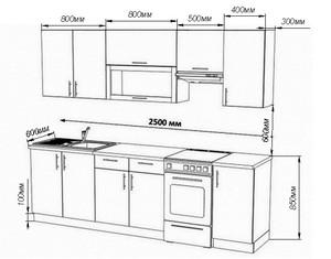 Стандартные размеры гарнитура